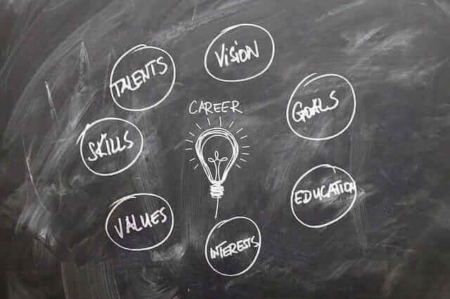 carriera, skills, leadership